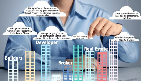 aplikasi barantum crm pada perusahaan properti