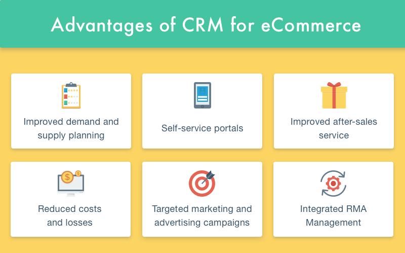 Barantum Blog Hubungan E Commerce Dan Crm