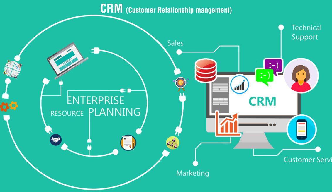Aplikasi CRM mendapatkan prospek berkualitas