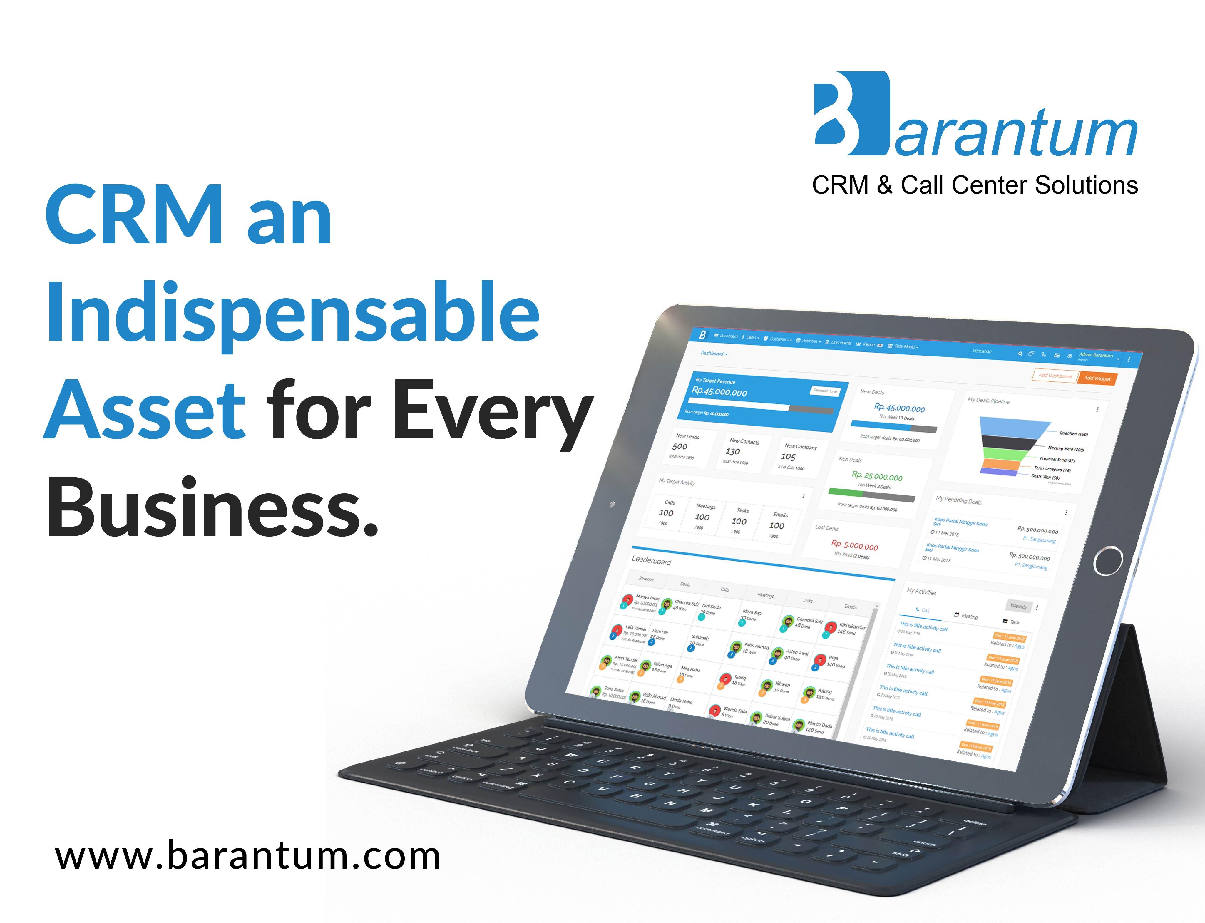 Strategi Pemasaran dengan CRM