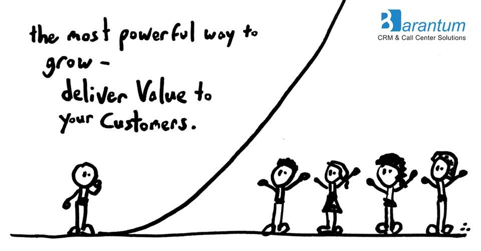 menciptakan nilai pelanggan