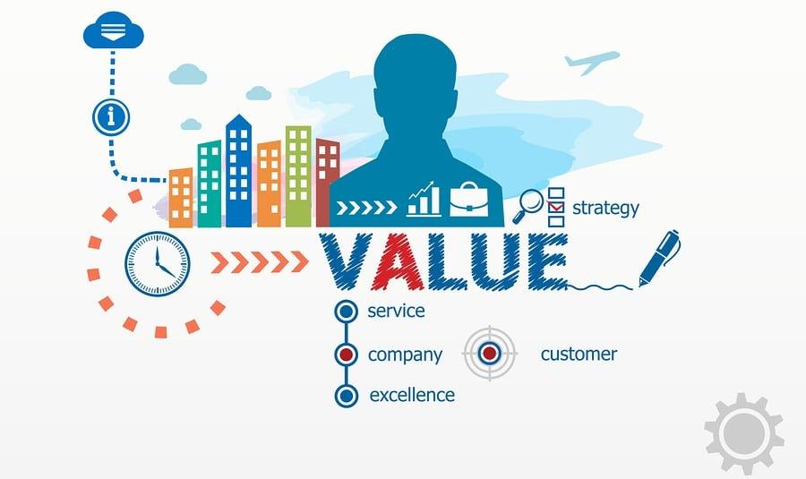 Menciptakan Nilai Pelanggan Customer Value Dengan Strategi Crm
