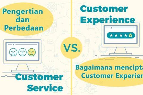 Pengertian-Customer-service-customer-experience