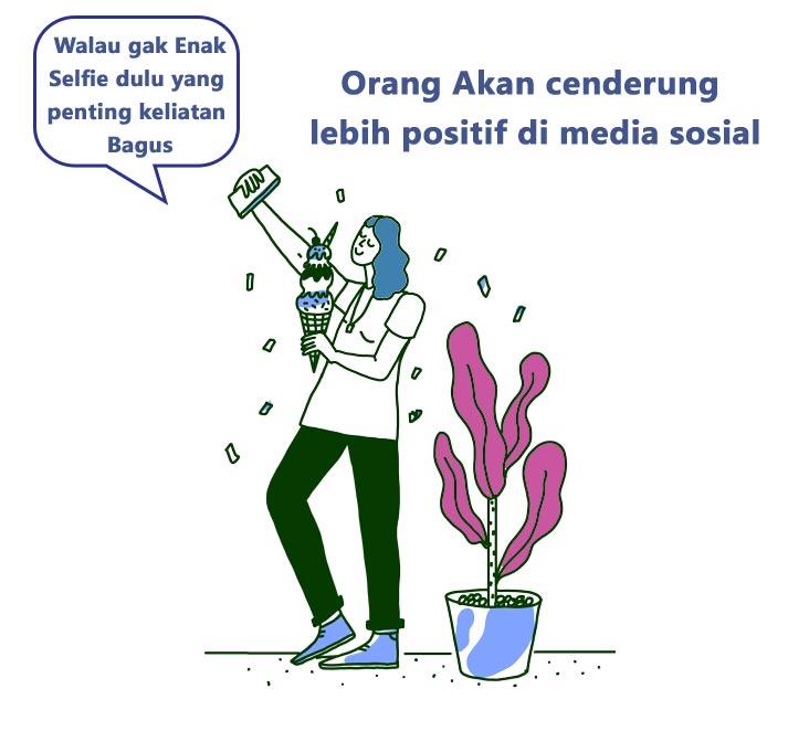 media sosial dan pelanggan