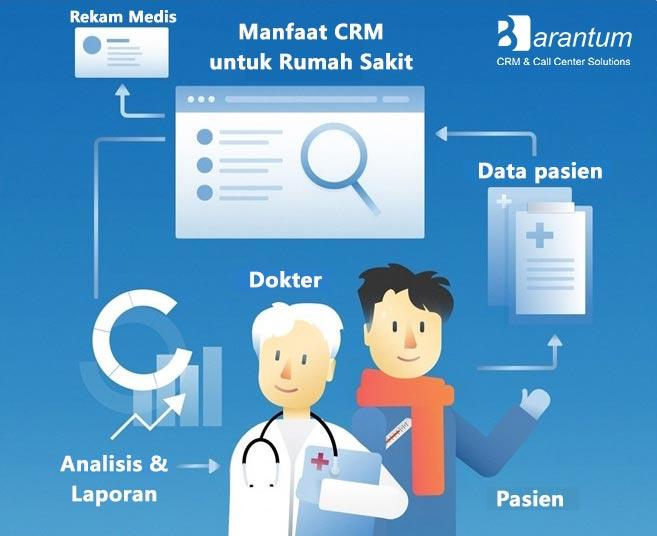 manfaat-crm-untuk-rumah-sakit