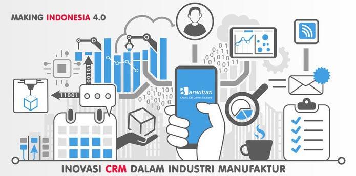 inovasi industri manufaktur