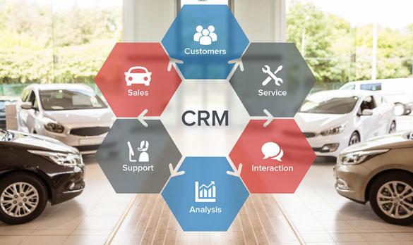 crm untuk sales penjualan mobil