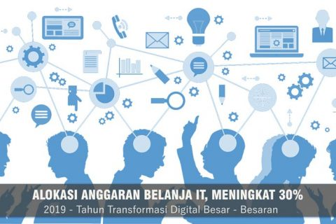 software bisnis