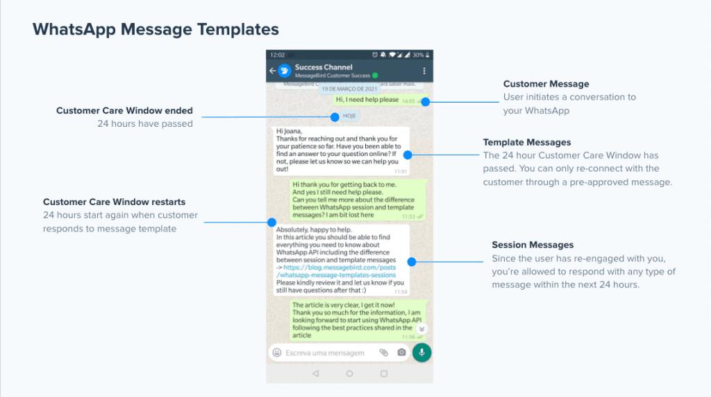 template pesan whatsapp api